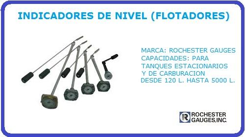INDICADORES DE NIVEL