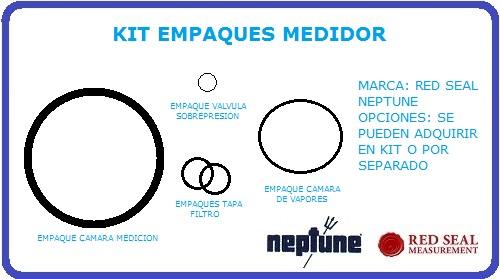 KIT DE EMPAQUES MEDIDOR NEPTUNE