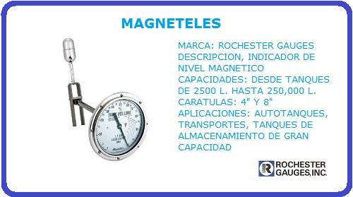 MAGNETELES
