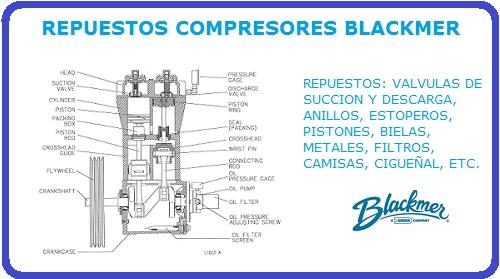 REPUESTOS COMPRESOR BLACKMER, ESTOPEROS, PISTONES, METALES, BIELA, CIGUEÑAL