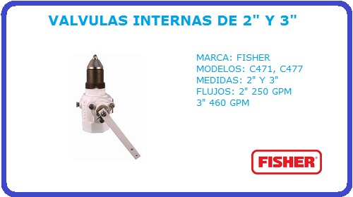 VALVULA INTERNA FISHER, FISHER, VALVULAS INTERNAS, C471, C477