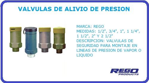 VALVULAS DE ALIVIO DE PRESION